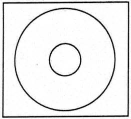 circle map template btec outdoors