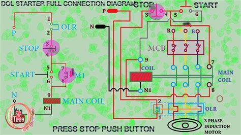 direct starter wiring diagram dol starter wiring
