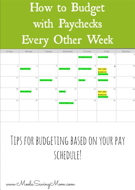 How To Budget If You Are Paid Every 2 Weeks Moola Saving Mom Monthly Budget Based On Biweekly Pay Template
