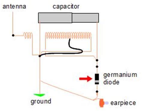 germanium diode pinout make a razor blade diode