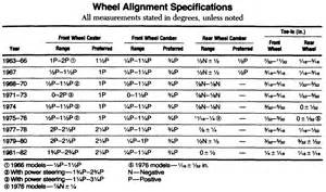 Truck Wheel Alignment Specs Repair Guides Front Suspension Front End Alignment