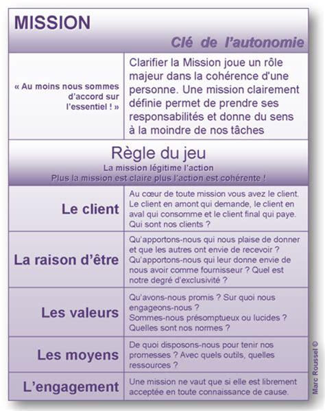 Lettre De Motivation De Vendeuse En Alimentation Modele Fiche De Poste Vendeur Document