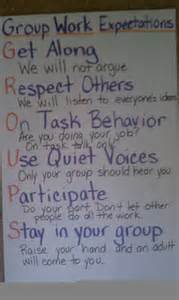 Group Work Anchor Chart Expectations