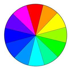 color wheel rgb color wheel basics weallsew