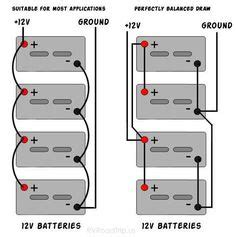 travel trailer battery hook up diagram travel free