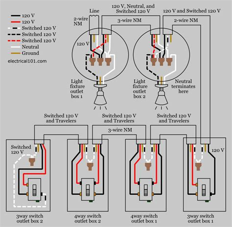 residential electrical diagram 4 way swtich 43 wiring