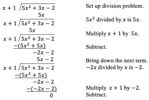 divide polynomials worksheet polynomial division with answers dividing polynomials 183 precalculusopenalgebra synthetic