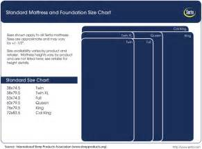 mattress size mattress sizes