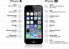 Image result for What are the specifications of iPhone 5S?