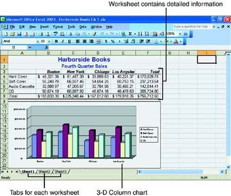 The Worksheet Is Organized Into Individual Cells