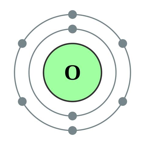 oxygen bohr diagram file electron shell 008 oxygen no label svg wikimedia