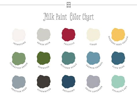 miss mustard seed color chart 3 furniture lipstick