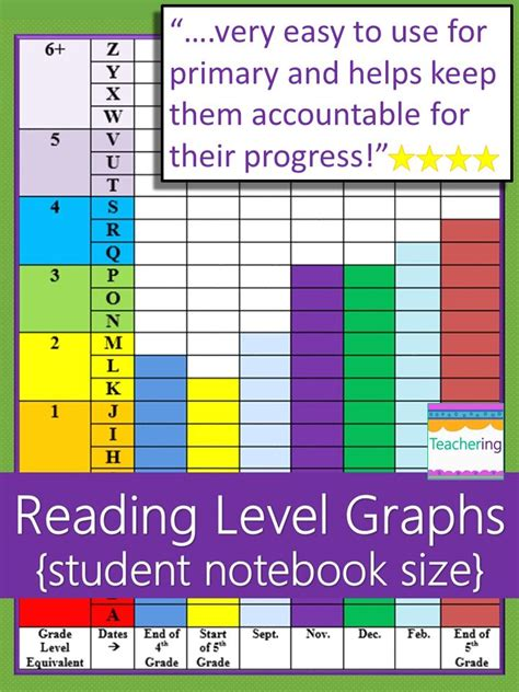 target grade 9 reading 0435183214 student reading level graph dra fountas and pinnell levels student data notebooks student