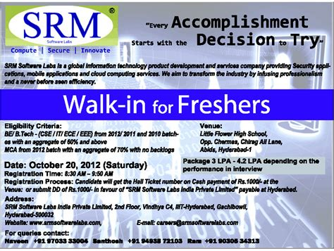 Walkins For Mba Freshers In Hyderabad This Week by October 2012