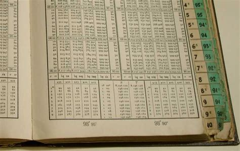 tavola goniometrica completa la topografia pratica degli anni cinquanta