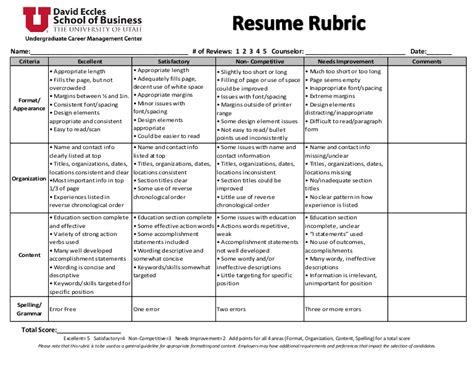 Resume Rubric by Resume Rubric