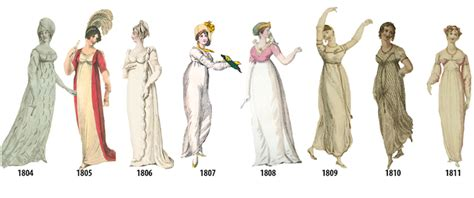fashion design history nearly two centuries of yearly evolution of women s high