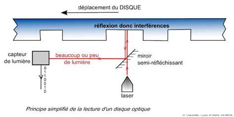 diode laser fonctionnement diode laser principe de fonctionnement 28 images la technologie l a s e r peut on