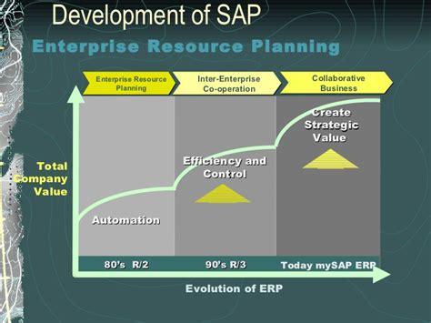 Mba In Enterprise Resource Planning by My Sap Ppt By Ravindra Nath Sharma Mba Synbiosis