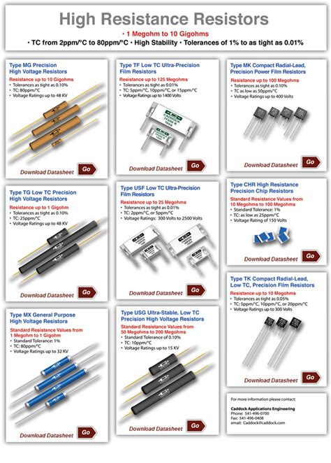 resistor ksn adalah ultra precision resistor network 28 images ultra high precision resistors quality ultra high
