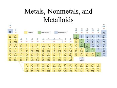 printable periodic table metals nonmetals metalloids periodic table 187 periodic table metals nonmetals