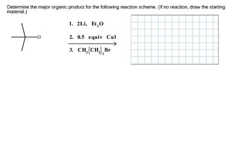 draw scheme determine the major organic product for the follow