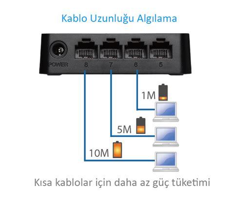 Limited Edimax Es 3305p 5 Port Fast Ethernet Desktop Switch Hub toptanag bayi portal箟 edimax es 3305p v3 5 port fast ethernet masa 252 st 252 switch