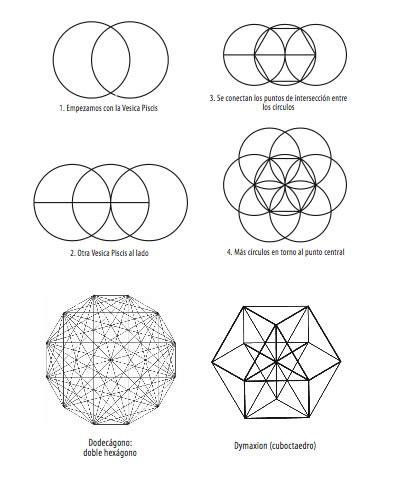 imagenes de simbolos geometricos psicogometr 237 a