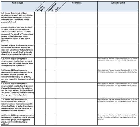 Needs Assessment Report Template
