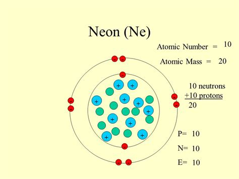 Is The Atomic Number The Number Of Protons by Sodium Na 11 Atomic Number Atomic Mass