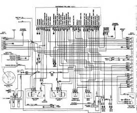 wiring diagram 95 jeep wrangler 2 5 automatic wiring