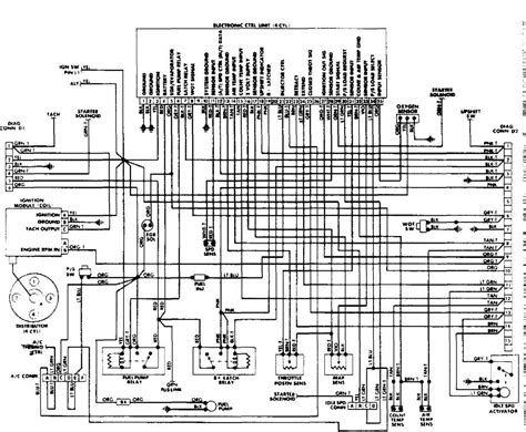 88 jeep engine diagram get free image about