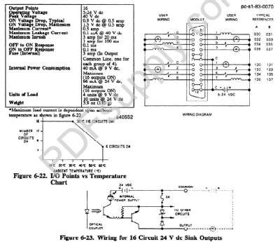 abb plc wiring diagram car repair manuals and wiring