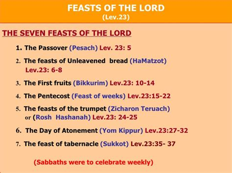the feast of the feasts of the lord