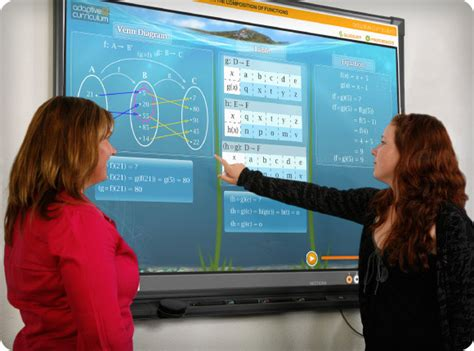 how to use an interactive whiteboard really effectively in your secondary classroom books facility management tips for the 2017 18 school year mid