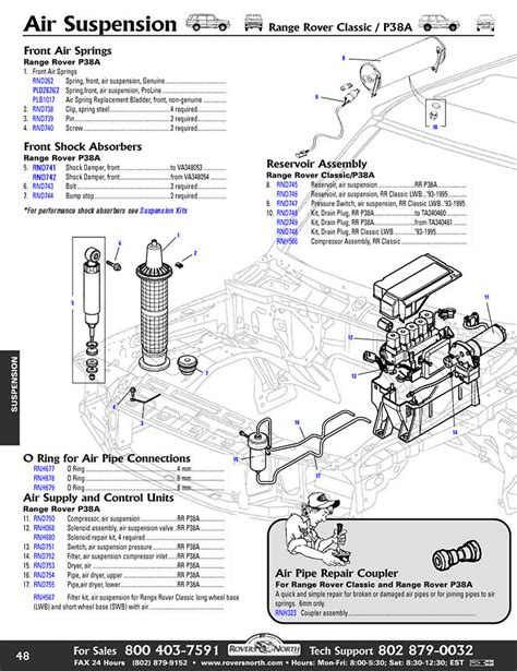 car wiring land rover wiring air compressor diagram 85