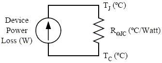 2 resistor thermal model igbt tutorial part 2 static dynamic characteristics edn