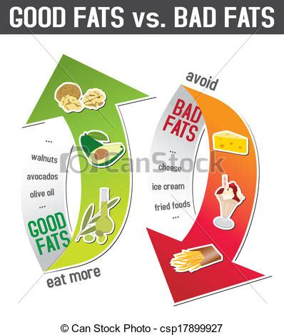 healthy fats clipart vector illustration of fats and bad fats