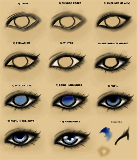25 best ideas about eye drawing tutorials on