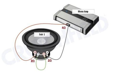 wiring subwoofers what s all this about ohms car audio