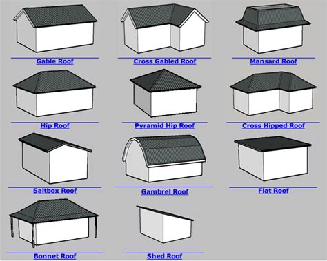 Roof Types Pictures Aeci Design And Production
