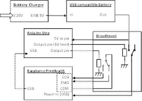 arduino block diagram block diagram of arduino and external relays to implement