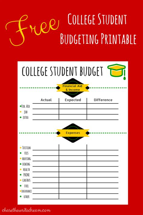 College Budget Template Free Printable For Students College Student Budget College And Budgeting Student Budget Template