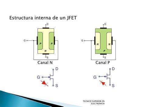 transistor fet introduccion transitores fet mosfet