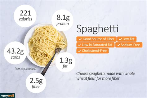spaghetti nutrition facts calories  health benefits