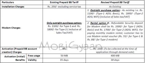 Shop Etc Prepaid Gift Card - prepaid details charibas ga