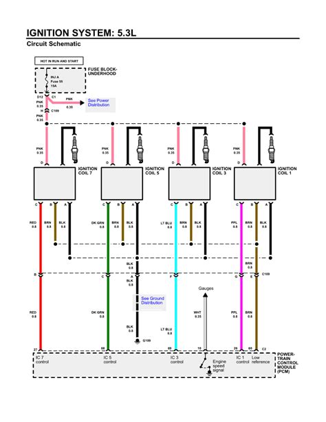 repair guides common systems