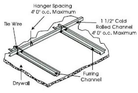 wiring diagram ceiling spotlights wiring get any cars