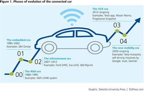 Toyota Global Vision 2020 Pdf by Where Does Qualcomm Fit Into Intel S And Nvidia S Self