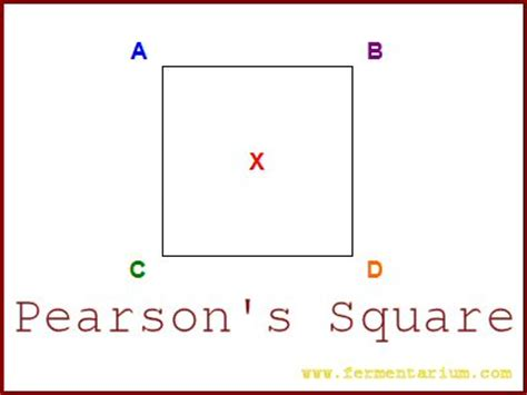 pearson square worksheet kidz activities